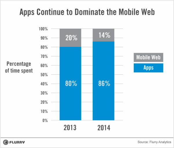 app_vs_web